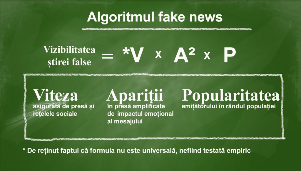 Algoritmul_fake_news