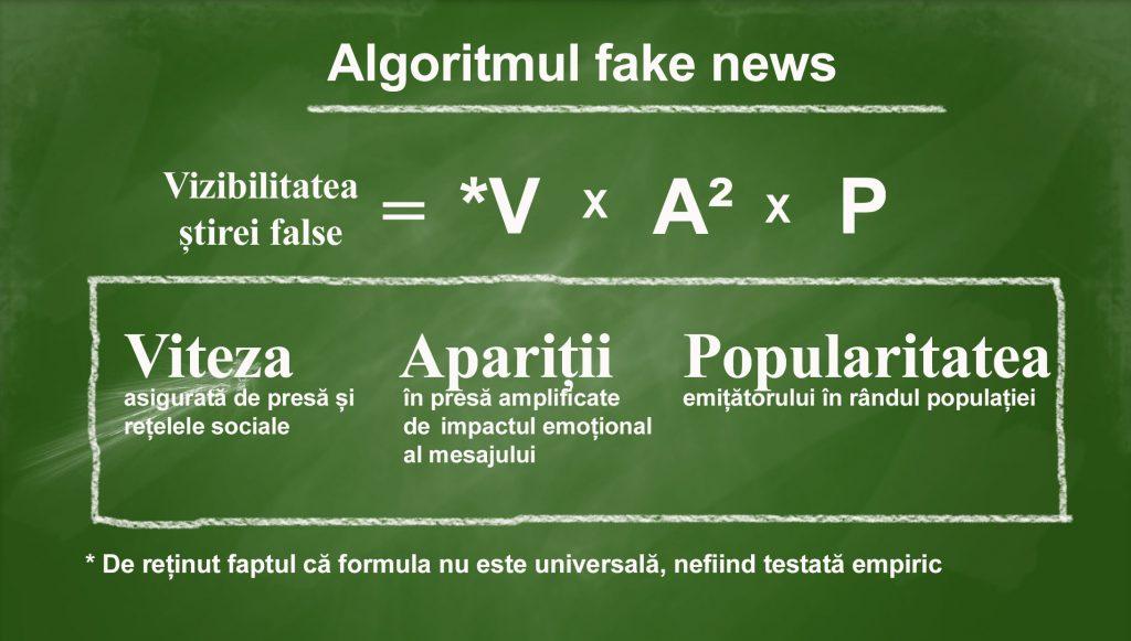 Algoritmul_fake_news