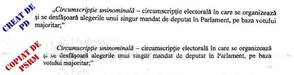 Circumscriptia colaj